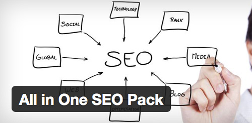 How to Configure All In One SEO Plugin 2.0.3